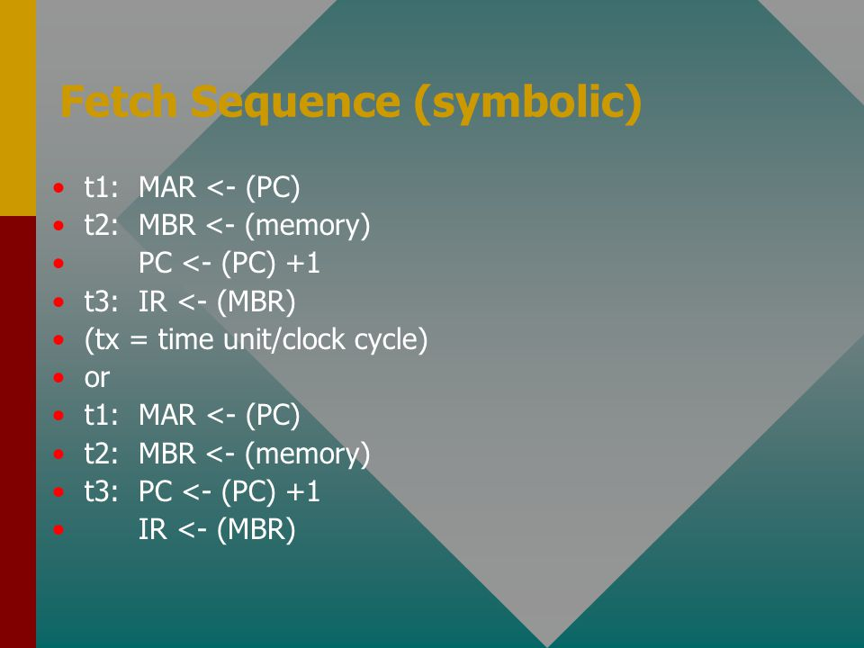 Fetch Sequence (symbolic) t1:MAR <- (PC) t2:MBR <- (memory) PC <- (PC) +1 t3:IR <- (MBR) (tx = time unit/clock cycle) or t1:MAR <- (PC) t2:MBR <- (mem