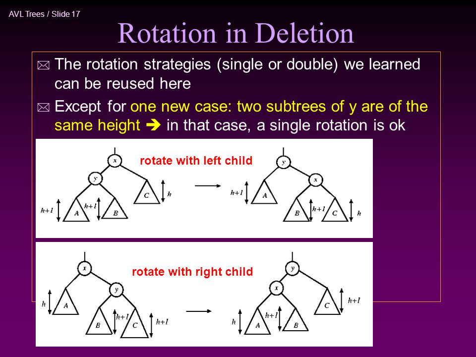 AVL Trees / Slide 17 Rotation in Deletion * The rotation strategies (single or double) we learned can be reused here * Except for one new case: two subtrees of y are of the same height  in that case, a single rotation is ok rotate with right child rotate with left child