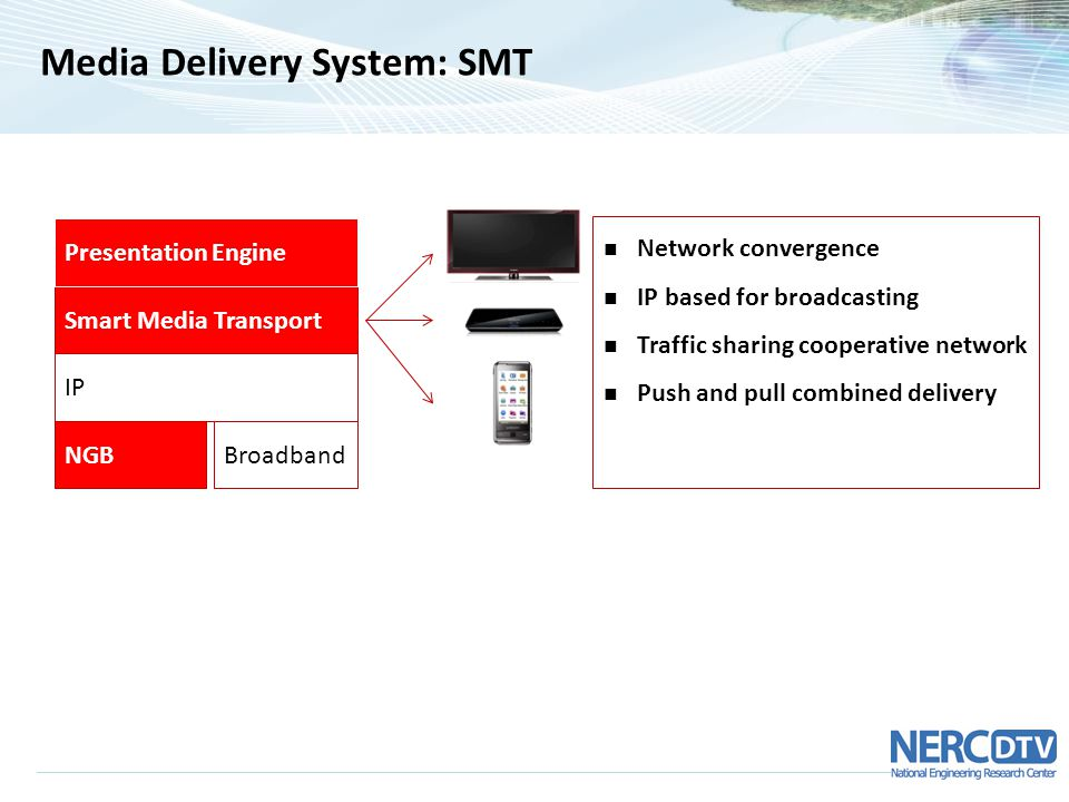 Media Delivery System: SMT Smart Media Transport Presentation Engine NGB IP Broadband Network convergence IP based for broadcasting Traffic sharing cooperative network Push and pull combined delivery