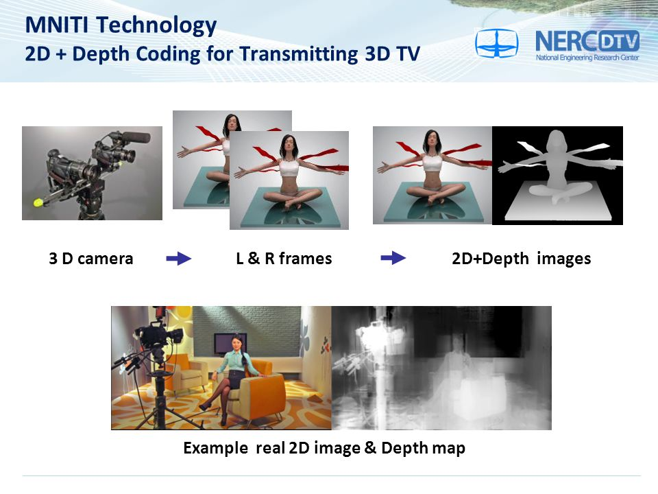 MNITI Technology 2D + Depth Coding for Transmitting 3D TV 2011 2012 2013 2014 3 D camera2D+Depth imagesL & R frames Example real 2D image & Depth map