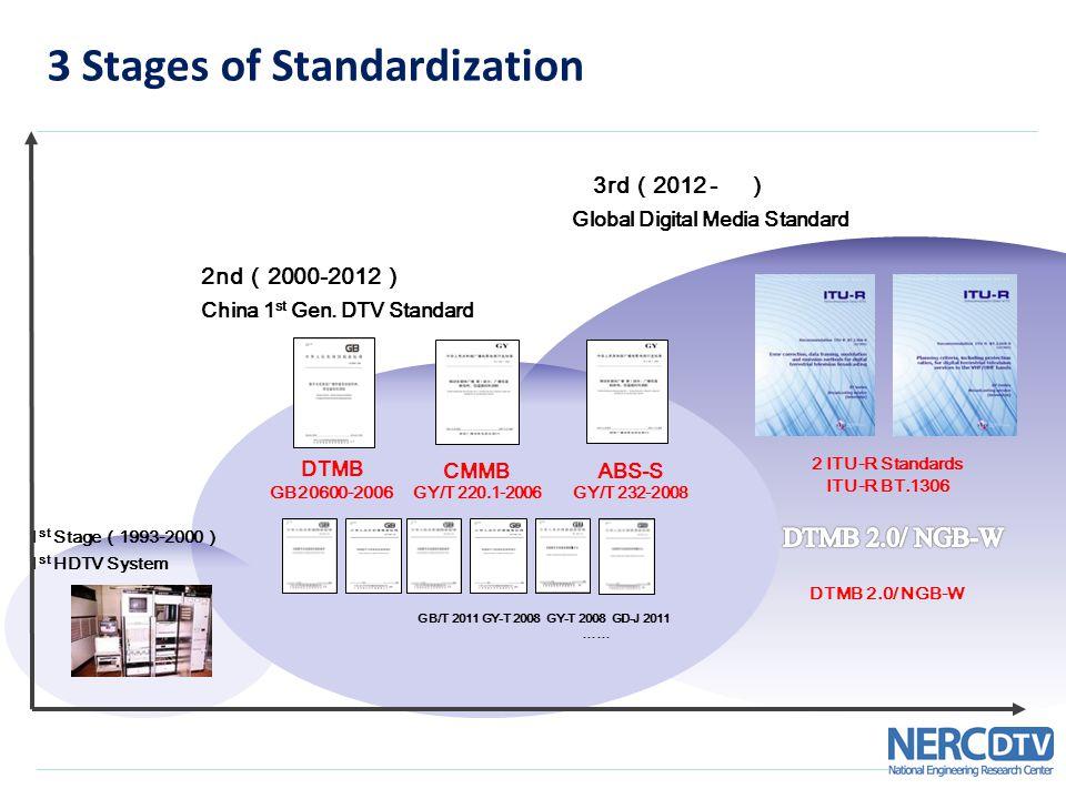 3 Stages of Standardization 3rd ( 2012 - ) Global Digital Media Standard 2nd ( 2000-2012 ) China 1 st Gen. DTV Standard DTMB GB20600-2006 1 st Stage (