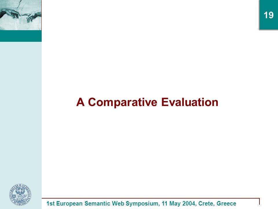 1st European Semantic Web Symposium, 11 May 2004, Crete, Greece 19 A Comparative Evaluation