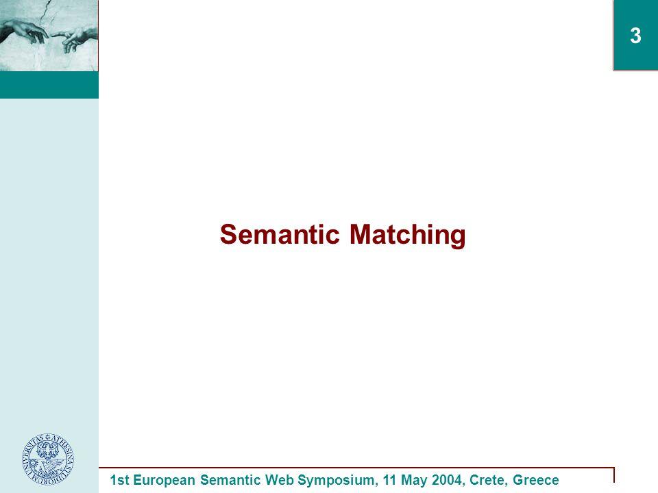 1st European Semantic Web Symposium, 11 May 2004, Crete, Greece 3 Semantic Matching