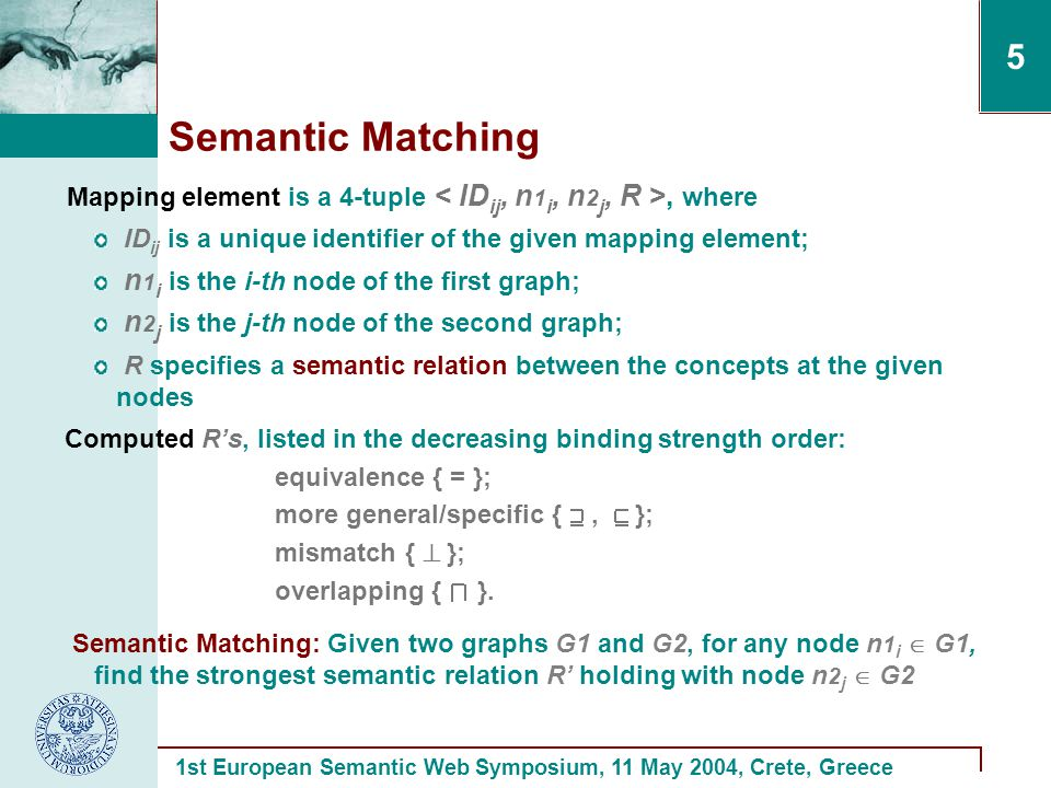 1st European Semantic Web Symposium, 11 May 2004, Crete, Greece 5 Mapping element is a 4-tuple, where ID ij is a unique identifier of the given mapping element; n 1 i is the i-th node of the first graph; n 2 j is the j-th node of the second graph; R specifies a semantic relation between the concepts at the given nodes Semantic Matching Semantic Matching: Given two graphs G1 and G2, for any node n 1 i  G1, find the strongest semantic relation R' holding with node n 2 j  G2 Computed R's, listed in the decreasing binding strength order: equivalence { = }; more general/specific {, }; mismatch {  }; overlapping { }.