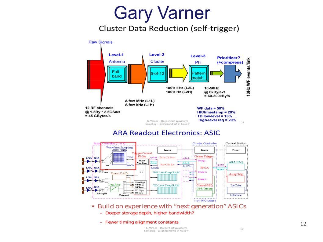 12 Gary Varner