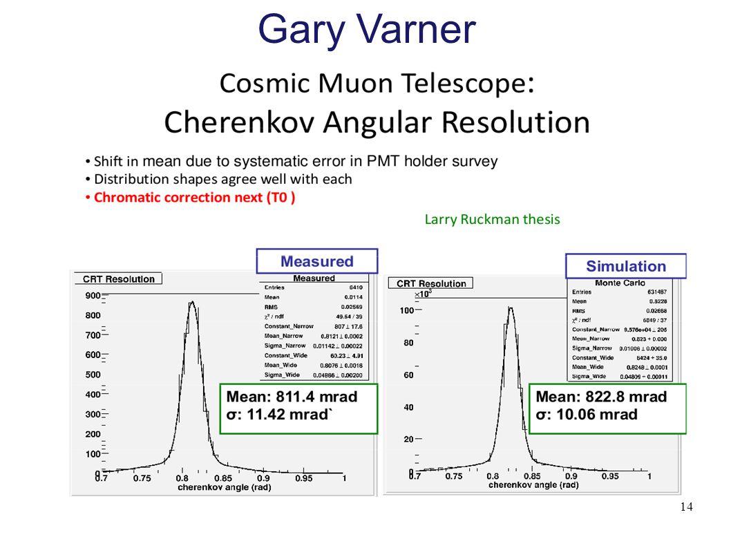 14 Gary Varner