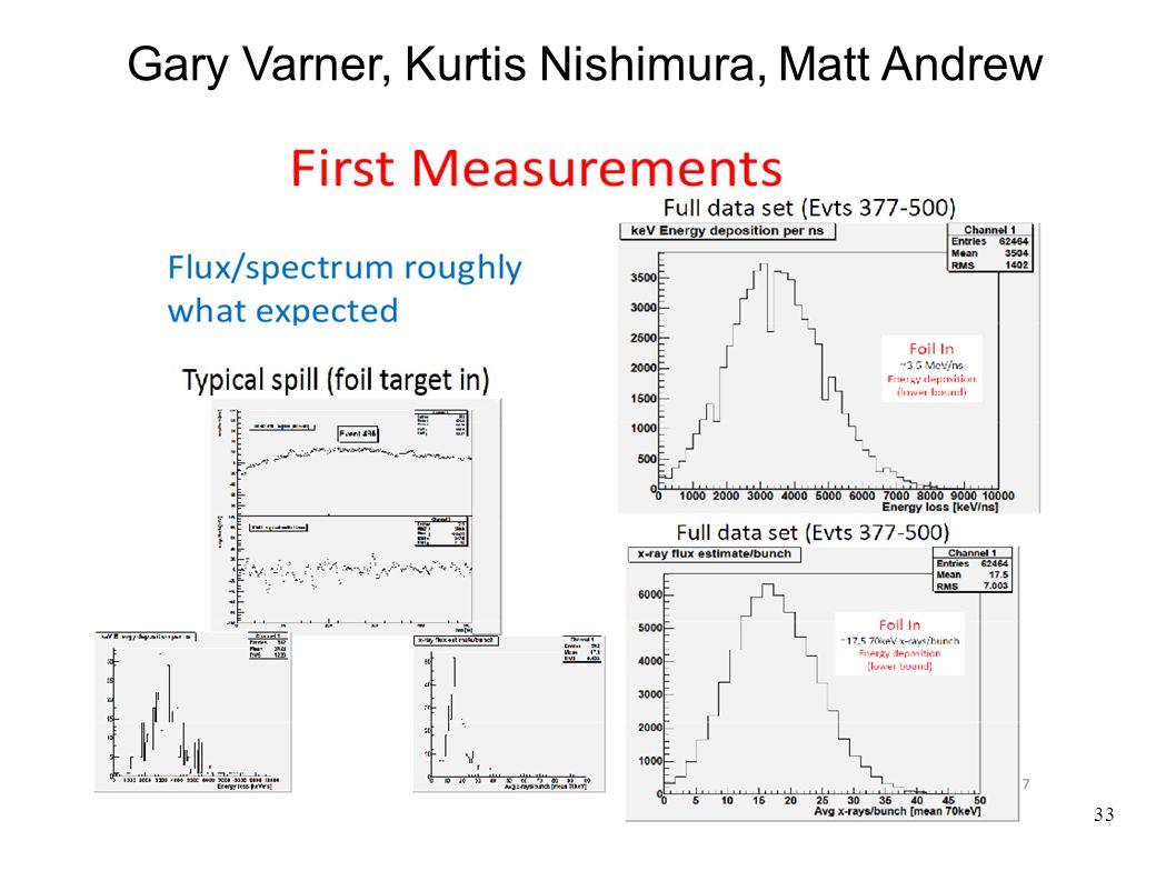 33 Gary Varner, Kurtis Nishimura, Matt Andrew