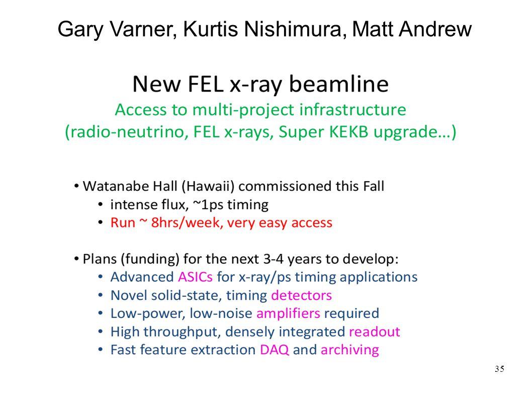 35 Gary Varner, Kurtis Nishimura, Matt Andrew