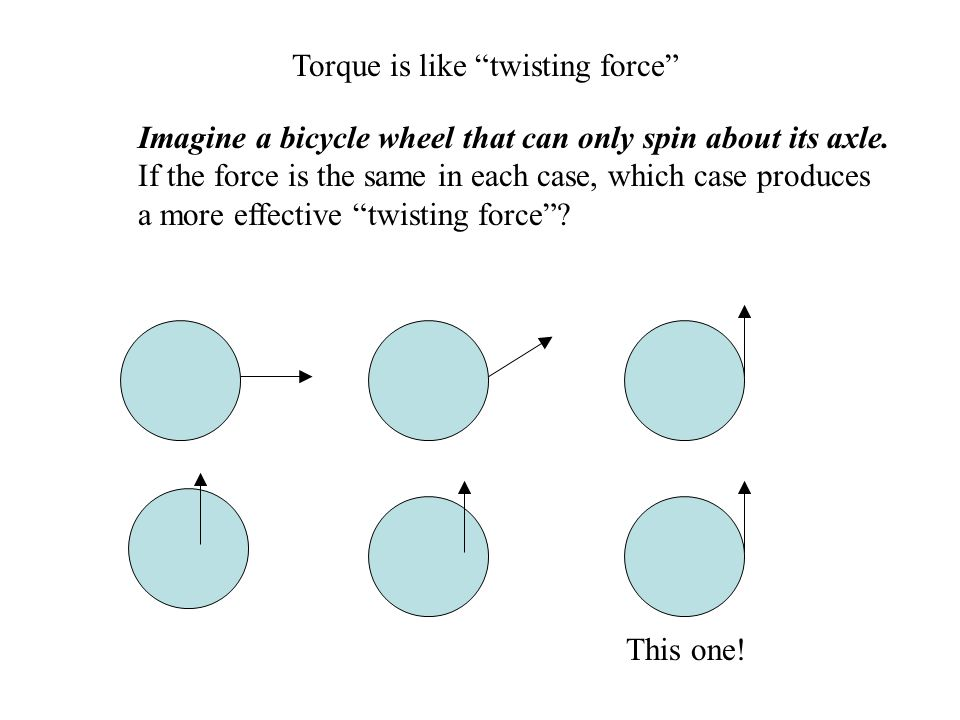"Torque is like ""twisting force"" Imagine a bicycle wheel that can only spin about its axle. If the force is the same in each case, which case produces"