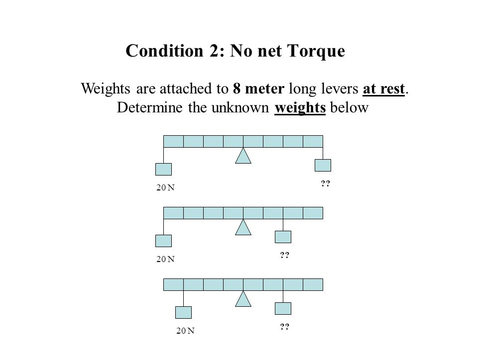 Condition 2: No net Torque Weights are attached to 8 meter long levers at rest. Determine the unknown weights below 20 N ?? 20 N ?? 20 N ??