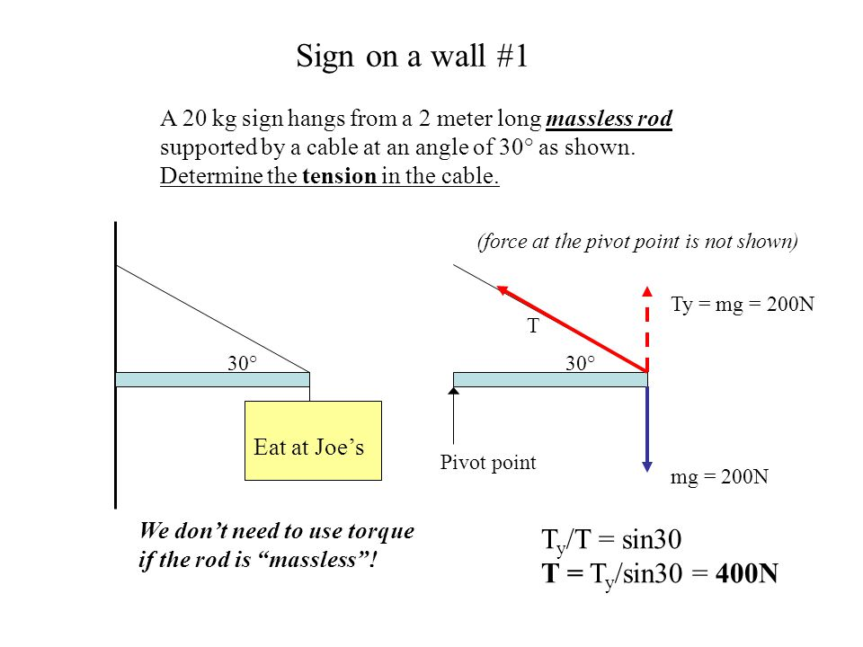 Sign on a wall #1 Eat at Joe's 30° A 20 kg sign hangs from a 2 meter long massless rod supported by a cable at an angle of 30° as shown. Determine the