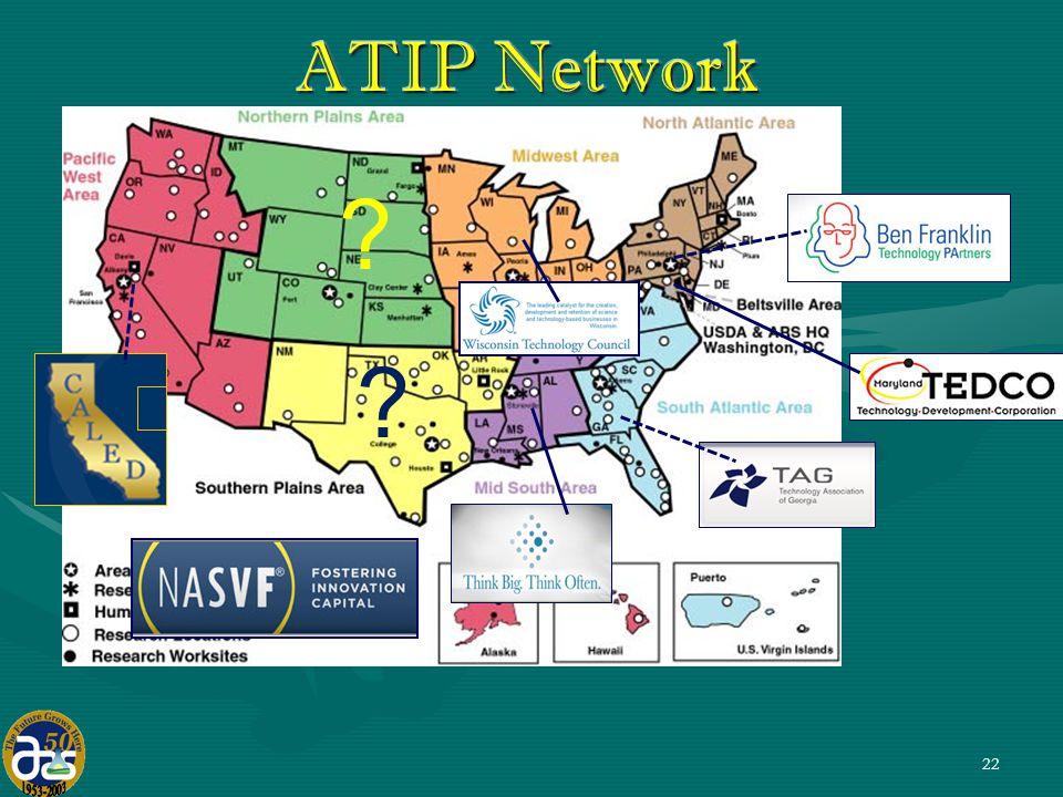 22 ATIP Network ? ?