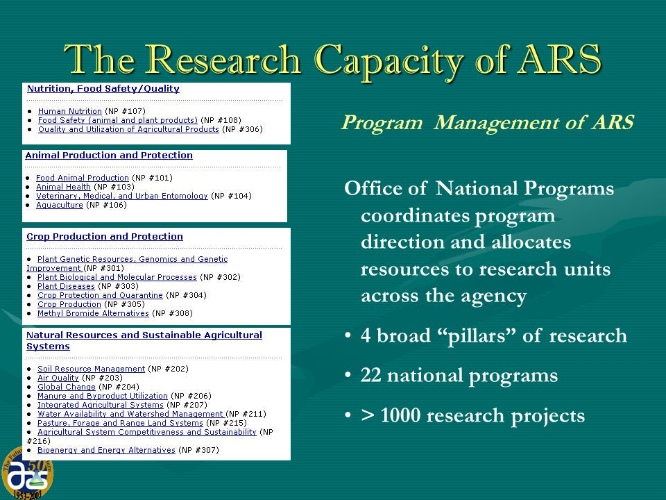5 Four regional research centers, provide the major portion of ARS s capability for research and development of technology to increase the use of agricultural products and thereby enhance the economic viability and competitiveness of U.S.