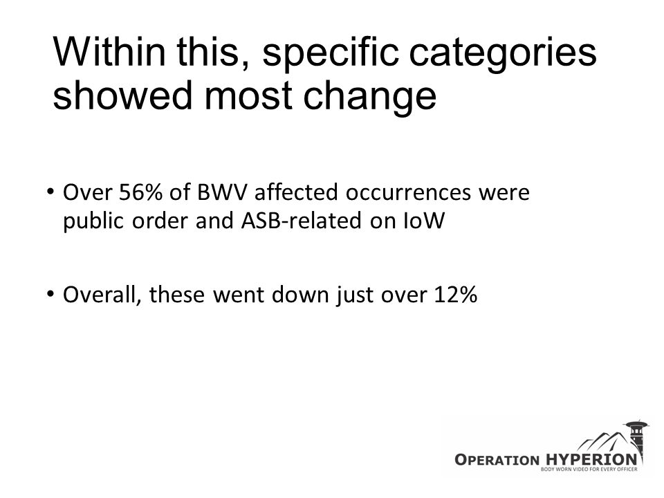Within this, specific categories showed most change Over 56% of BWV affected occurrences were public order and ASB-related on IoW Overall, these went down just over 12%