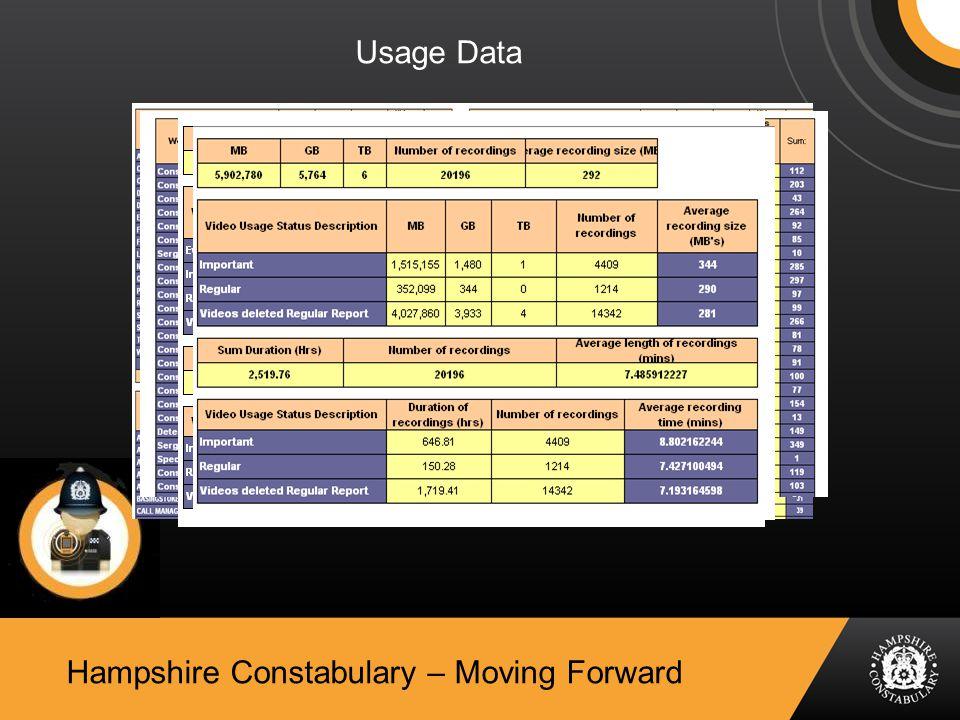 Hampshire Constabulary – Moving Forward Usage Data