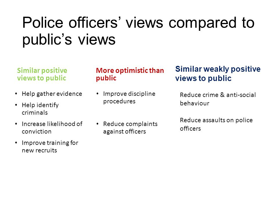 Police officers' views compared to public's views Similar positive views to public Help gather evidence Help identify criminals Increase likelihood of conviction Improve training for new recruits More optimistic than public Improve discipline procedures Reduce complaints against officers Similar weakly positive views to public Reduce crime & anti-social behaviour Reduce assaults on police officers