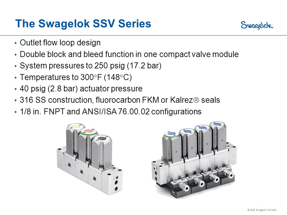 © 2006 Swagelok Company The Swagelok SSV Series Outlet flow loop design Double block and bleed function in one compact valve module System pressures t