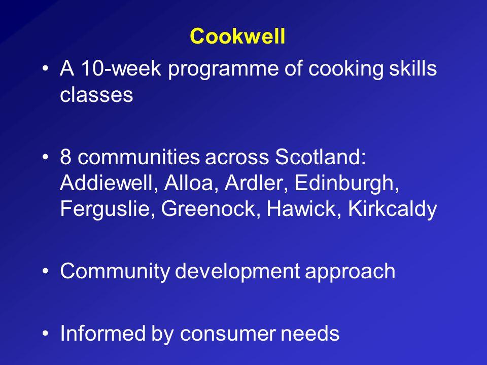 Cookwell A 10-week programme of cooking skills classes 8 communities across Scotland: Addiewell, Alloa, Ardler, Edinburgh, Ferguslie, Greenock, Hawick, Kirkcaldy Community development approach Informed by consumer needs