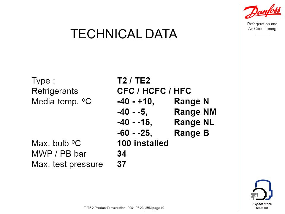 Refrigeration and Air Conditioning Expect more from us T-TE 2 Product Presentation - 2001.07.23, JBM page 10 Type :T2 / TE2 RefrigerantsCFC / HCFC / HFC Media temp.