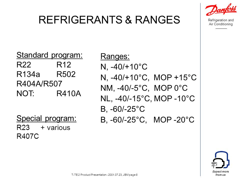 Refrigeration and Air Conditioning Expect more from us T-TE 2 Product Presentation - 2001.07.23, JBM page 8 Ranges: N, -40/+10°C N, -40/+10°C, MOP +15°C NM, -40/-5°C, MOP 0°C NL, -40/-15°C, MOP -10°C B, -60/-25°C B, -60/-25°C, MOP -20°C Standard program: R22 R12 R134a R502 R404A/R507 NOT: R410A Special program: R23 + various R407C REFRIGERANTS & RANGES