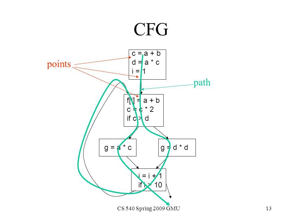 CS 540 Spring 2009 GMU13 CFG c = a + b d = a * c i = 1 f[i] = a + b c = c * 2 if c > d g = a * c g = d * d i = i + 1 if i > 10 points path