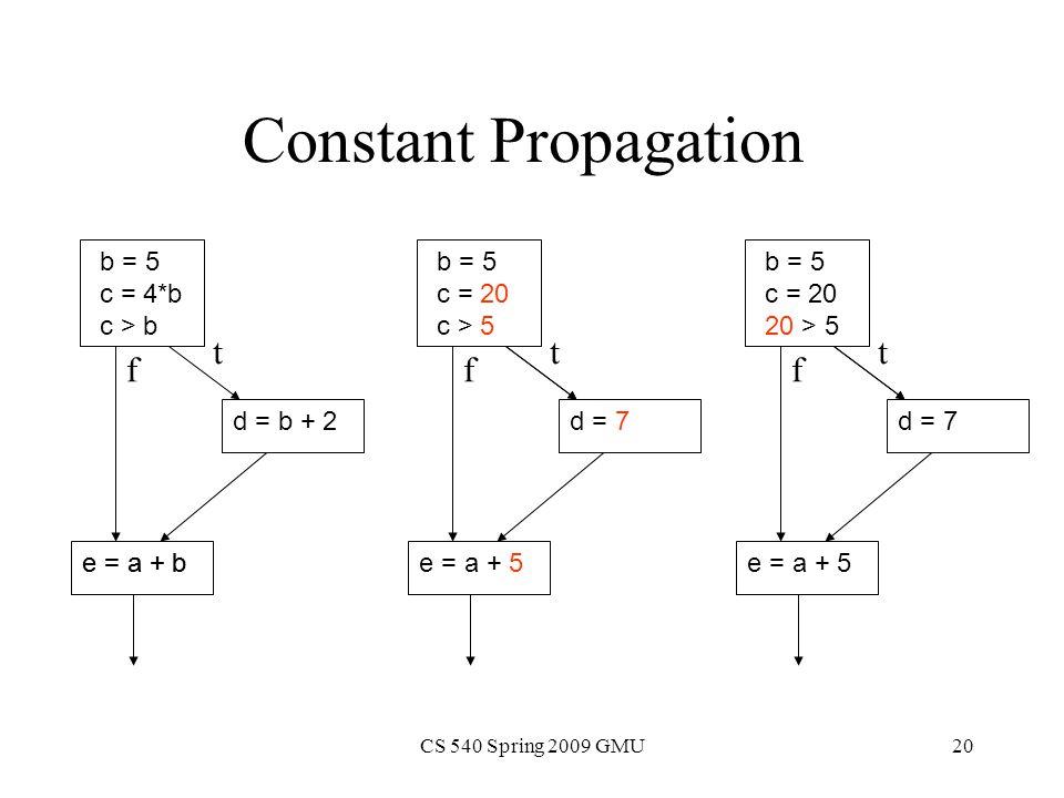 CS 540 Spring 2009 GMU20 Constant Propagation b = 5 c = 4*b c > b d = b + 2 e = a + b b = 5 c = 20 c > 5 d = 7 e = a + 5e = a + b t f t f b = 5 c = 20 20 > 5 d = 7 e = a + 5 t f