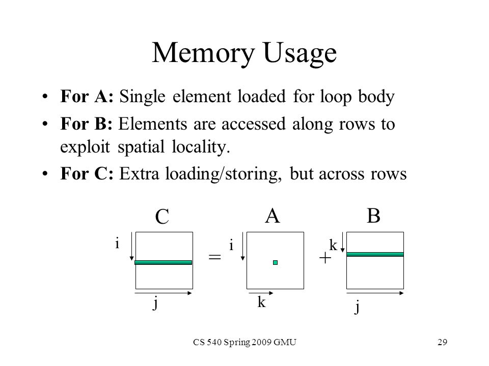 CS 540 Spring 2009 GMU29 Memory Usage For A: Single element loaded for loop body For B: Elements are accessed along rows to exploit spatial locality.