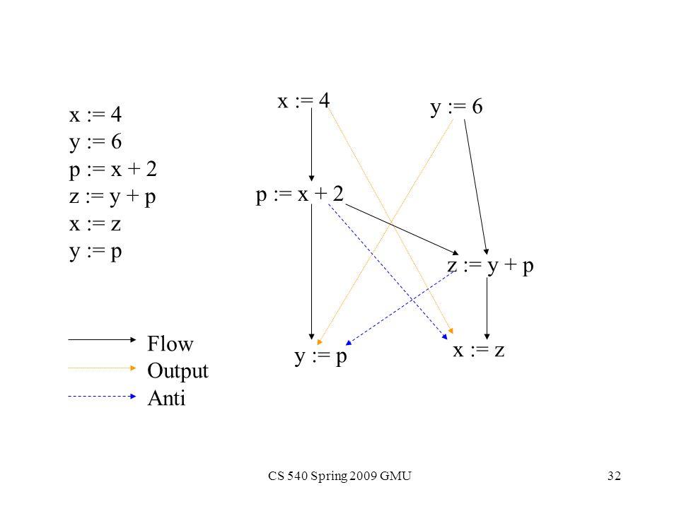 CS 540 Spring 2009 GMU32 x := 4 y := 6 p := x + 2 z := y + p x := z y := p x := 4 y := 6 p := x + 2 z := y + p y := p x := z Flow Output Anti