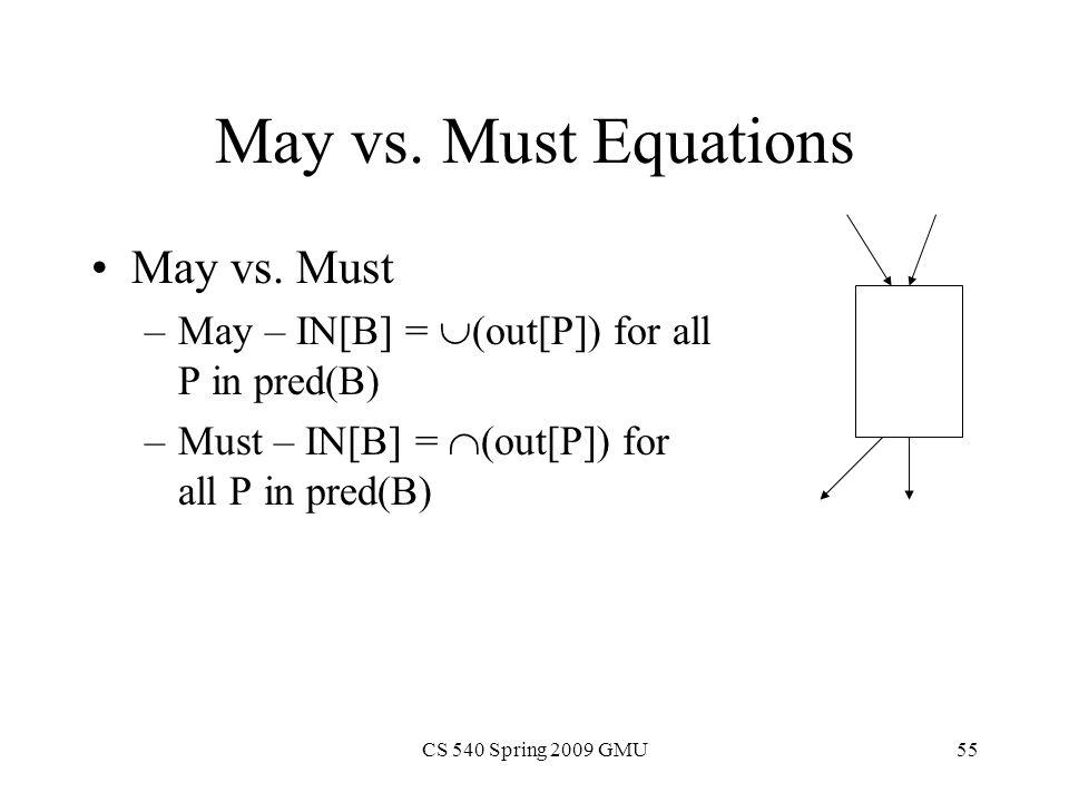 CS 540 Spring 2009 GMU55 May vs. Must Equations May vs.
