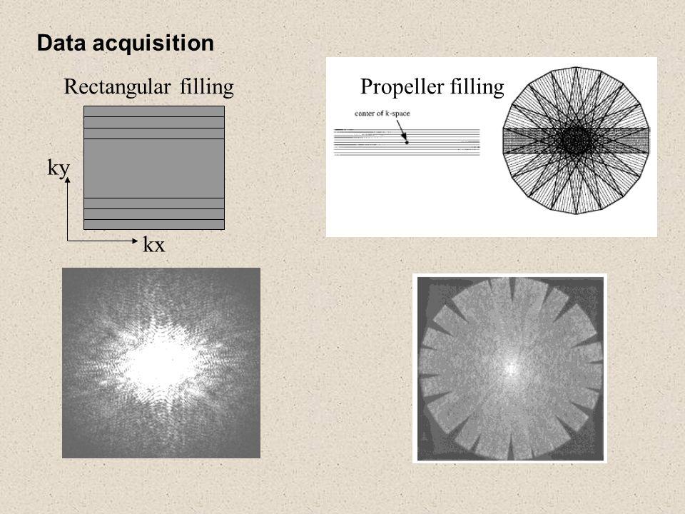 Rectangular filling kx ky Data acquisition Propeller filling