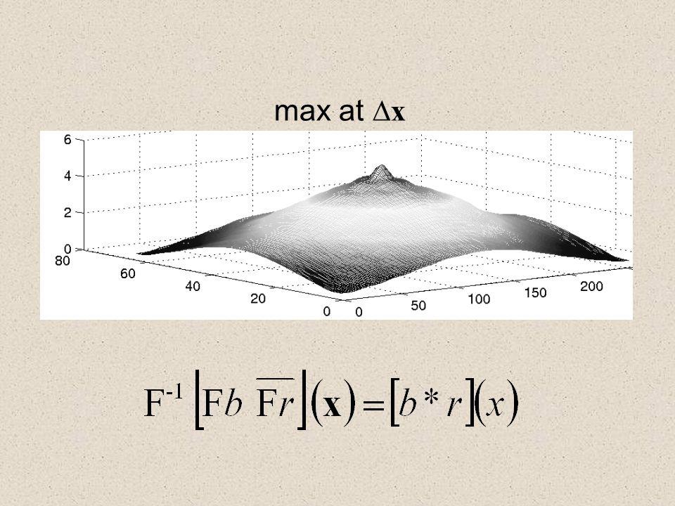 max at  x