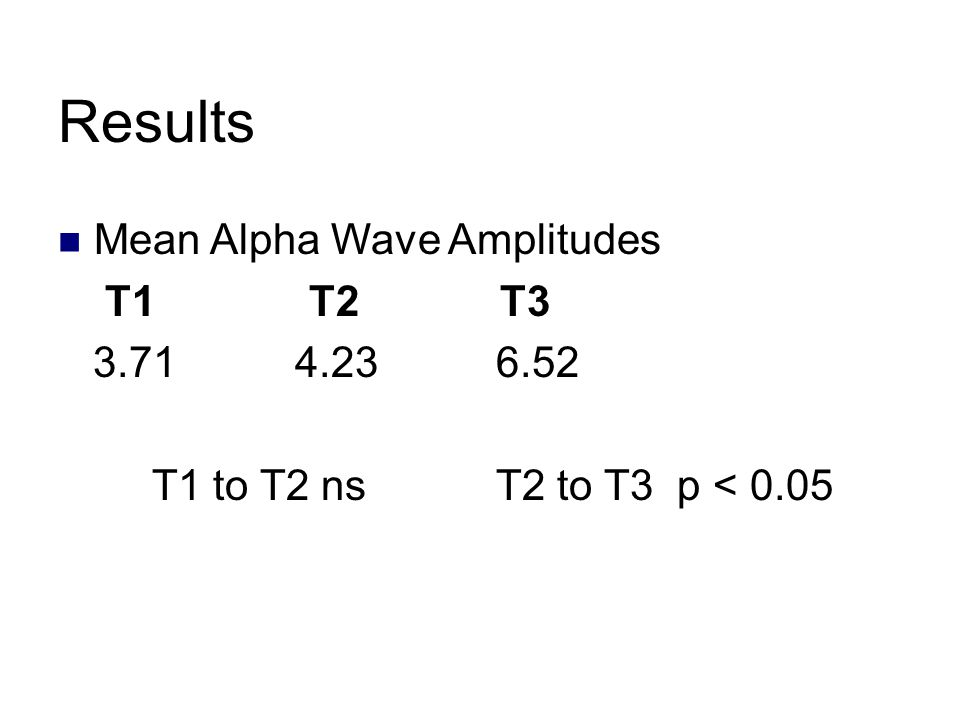 Results Mean Alpha Wave Amplitudes T1 T2 T3 3.71 4.23 6.52 T1 to T2 ns T2 to T3 p < 0.05