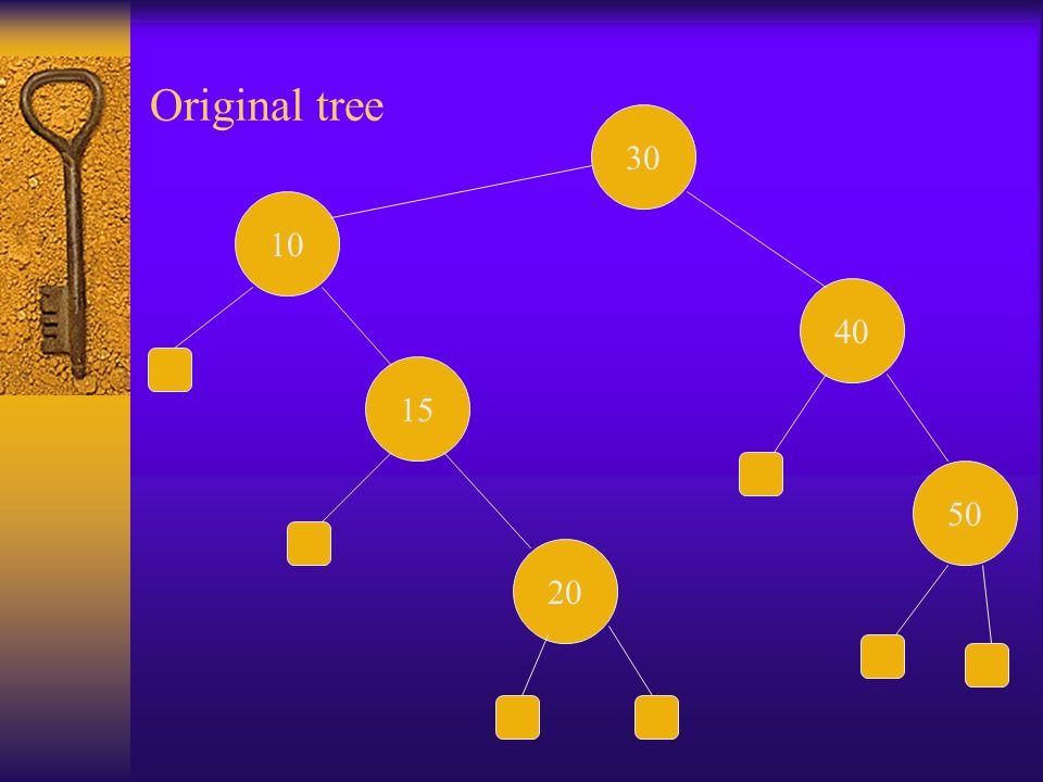 Original tree 30 15 10 20 40 50