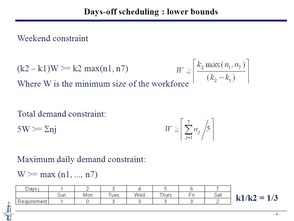 - 5 - Days-off scheduling : lower bounds Weekend constraint (k2 – k1)W >= k2 max(n1, n7) Where W is the minimum size of the workforce Total demand con