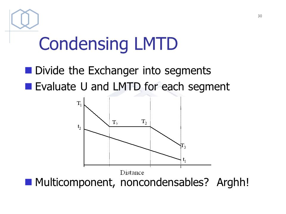 Condensing LMTD Divide the Exchanger into segments Evaluate U and LMTD for each segment Multicomponent, noncondensables.