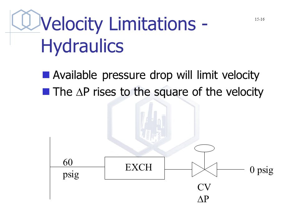 Velocity Limitations - Hydraulics Available pressure drop will limit velocity The  P rises to the square of the velocity 60 psig EXCH CV  P 0 psig 15-16