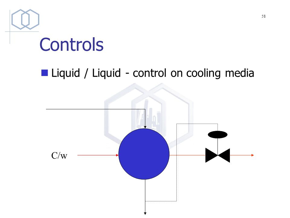 Controls Liquid / Liquid - control on cooling media C/w 58
