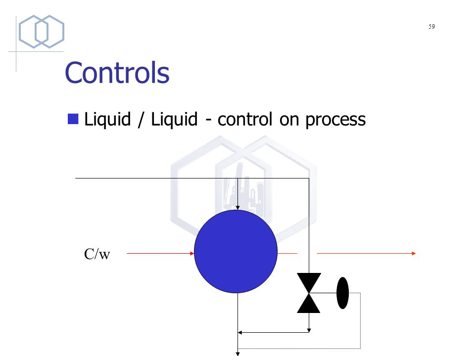 Controls Liquid / Liquid - control on process C/w 59