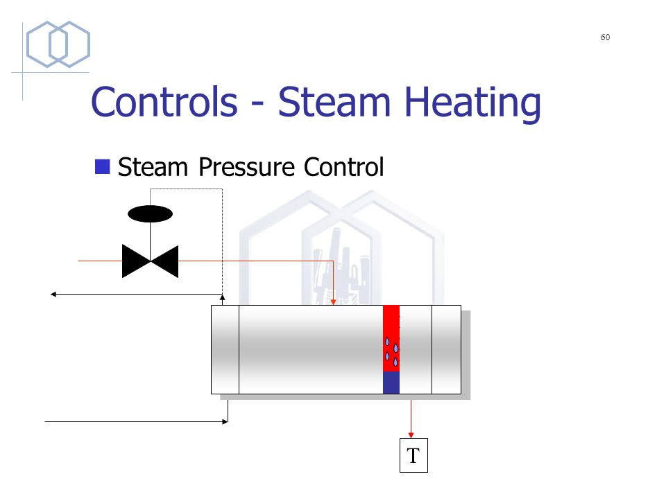 Controls - Steam Heating Steam Pressure Control T 60