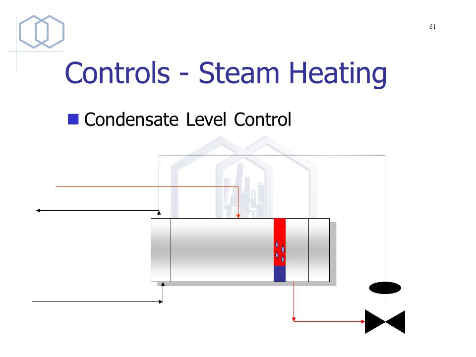 Controls - Steam Heating Condensate Level Control 61