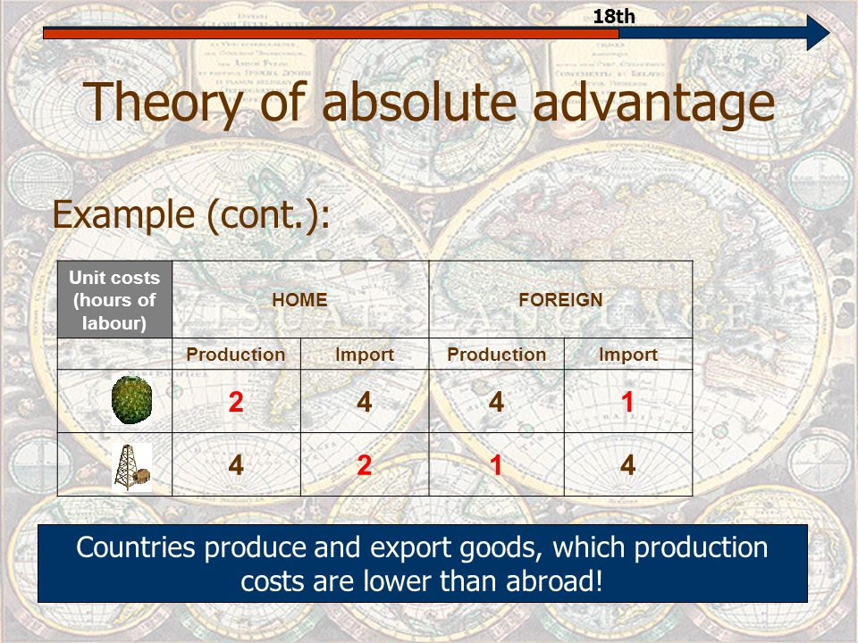 Theory of absolute advantage 18th Example: Unit costs (hours of labour) HOMEFOREIGN 24 41 How can Home get oil