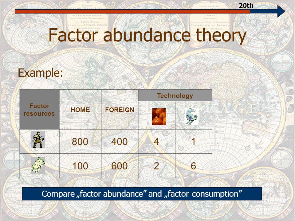Factor abundance theory E. Hecksher, B.