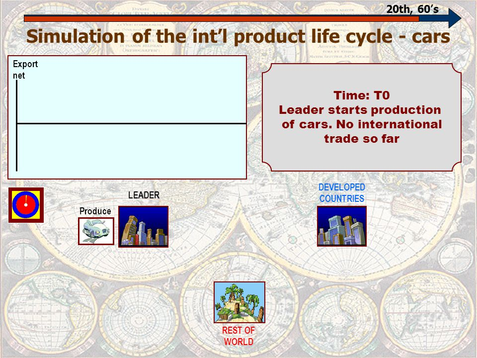 """New theories International product life cycle (Vernon, 1966) Uses a marketing concept of product life cycle Explains: international trade; foreign direct investments (FDI), intra-industry trade (IIT)."