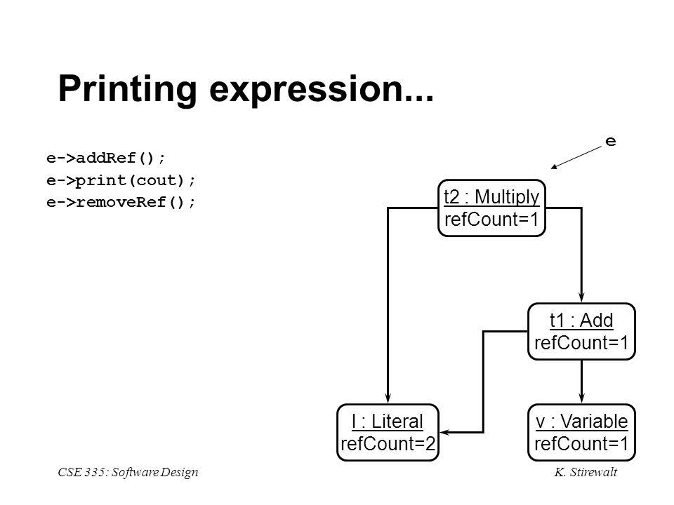 K. Stirewalt CSE 335: Software Design Printing expression...