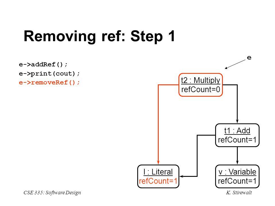 K. Stirewalt CSE 335: Software Design Removing ref: Step 1 e->addRef(); e->print(cout); e->removeRef(); l : Literal refCount=1 v : Variable refCount=1