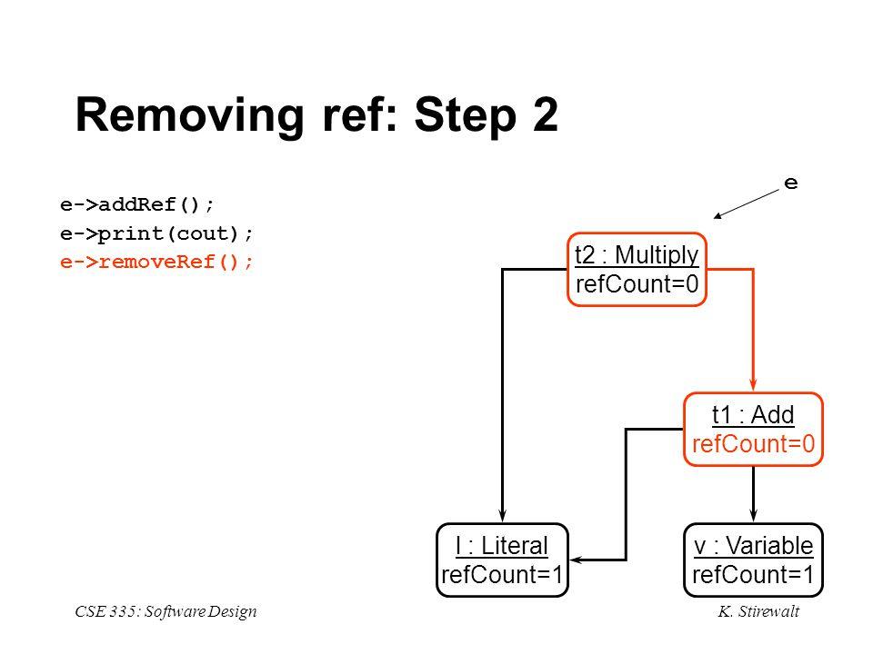 K. Stirewalt CSE 335: Software Design Removing ref: Step 2 e->addRef(); e->print(cout); e->removeRef(); l : Literal refCount=1 v : Variable refCount=1
