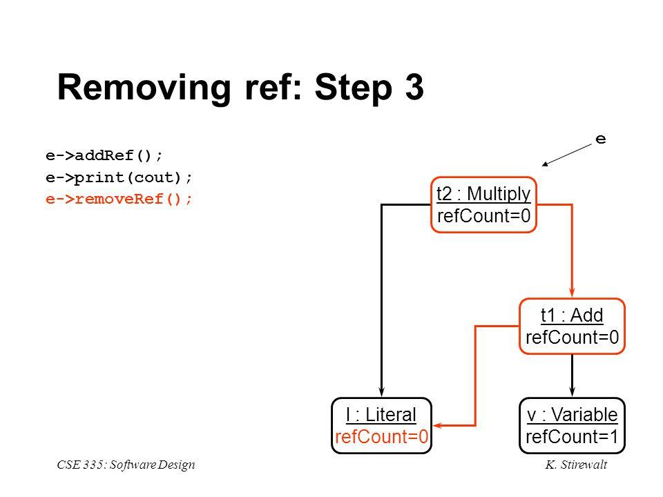 K. Stirewalt CSE 335: Software Design Removing ref: Step 3 e->addRef(); e->print(cout); e->removeRef(); l : Literal refCount=0 v : Variable refCount=1