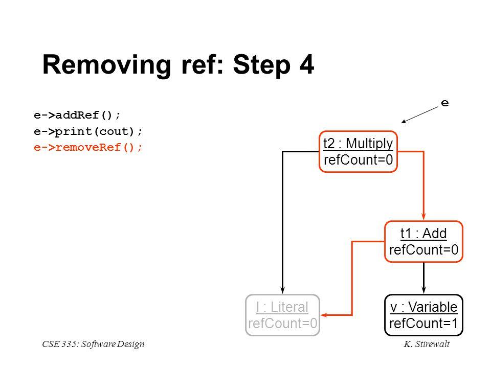 K. Stirewalt CSE 335: Software Design Removing ref: Step 4 e->addRef(); e->print(cout); e->removeRef(); l : Literal refCount=0 v : Variable refCount=1