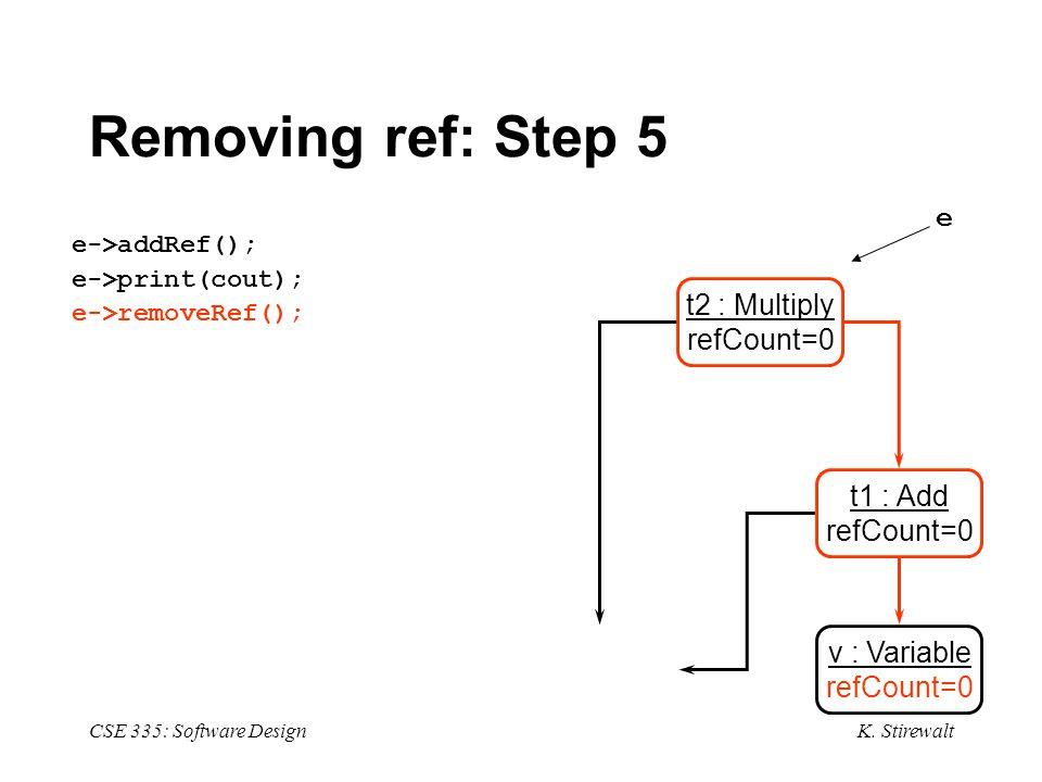 K. Stirewalt CSE 335: Software Design Removing ref: Step 5 e->addRef(); e->print(cout); e->removeRef(); v : Variable refCount=0 t1 : Add refCount=0 t2