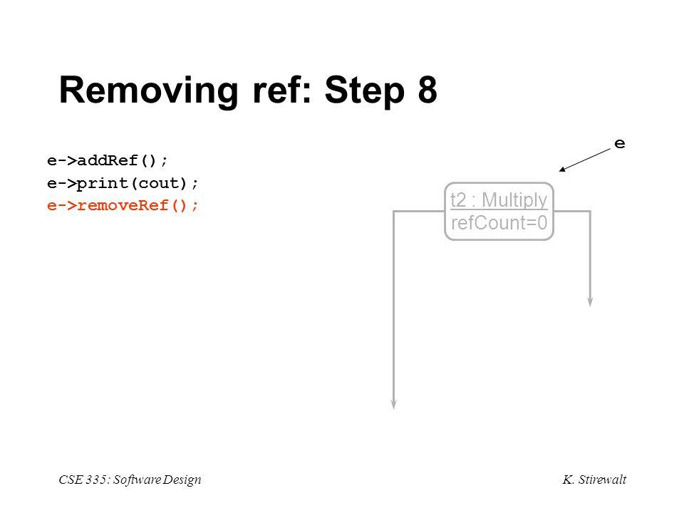 K. Stirewalt CSE 335: Software Design Removing ref: Step 8 e->addRef(); e->print(cout); e->removeRef(); t2 : Multiply refCount=0 e